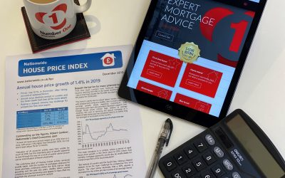 Property & Mortgage Market Predictions for 2020